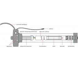 Napęd 45 mm sterowany bezprzewodowo z awaryjnym składaniem markizy